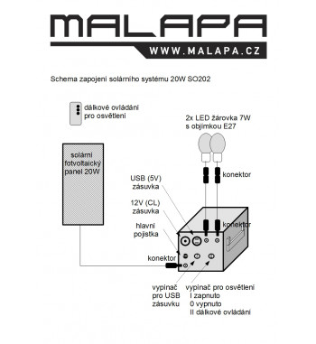 SO202, 20W solární systém s akumulátorem, 12V + 5V USB + LED osvětlení