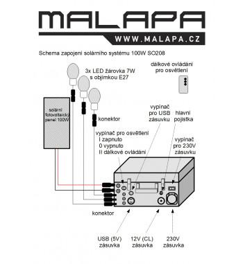 SO208, 100W solární systém s akumulátorem, 230V + 12V + 5V USB + LED osvětlení