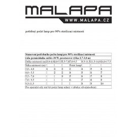 GL24, KOMPLET UV-C germicidní sterilizátor vody 36W (2G11)