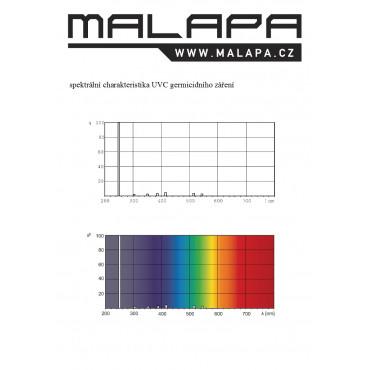 GV19, UV-C germicidní zářivka kompaktní 36W, 2G11 (délka 380mm)