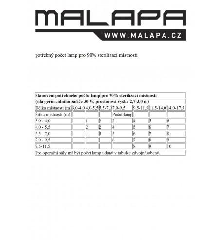 GL07, KOMPLET UV-C germicidní svítidlo 9W (G23)