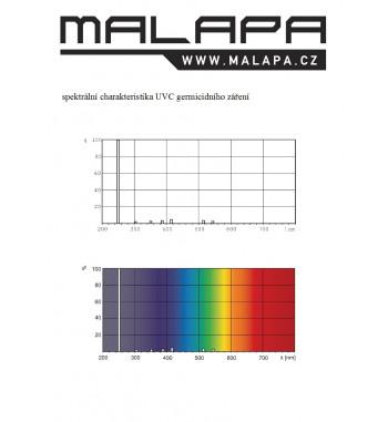 GV04, UV-C germicidní zářivka lineární 25W (G13, délka 437mm)