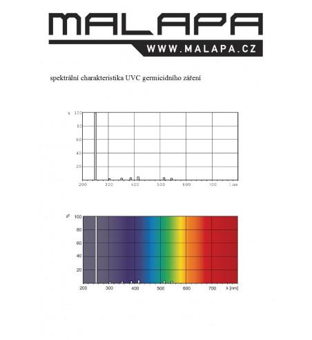 GV11, MINI UV-C germicidní zářivka lineární 6W (G5, délka 212mm)